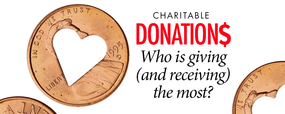 Charitable Donations - Baltimore CPA