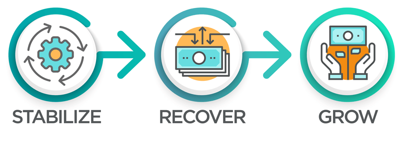 stabilize-recover-grow-business recovery after covid 19